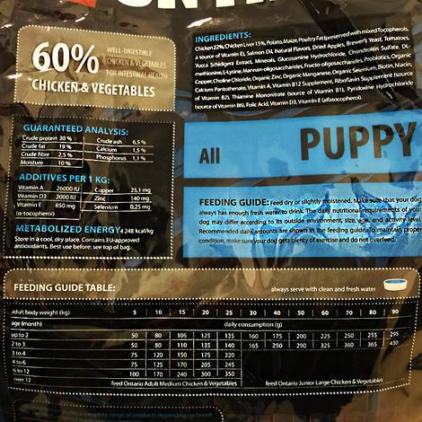 ONTARIO Puppy 13kg + 2,25kg ZDARMA + doprava ZDARMA  - 3