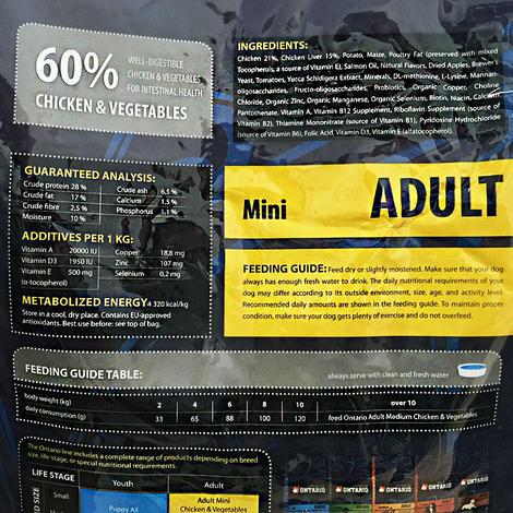 ONTARIO Adult Mini 13kg + 2,25kg ZDARMA + doprava ZDARMA  - 3