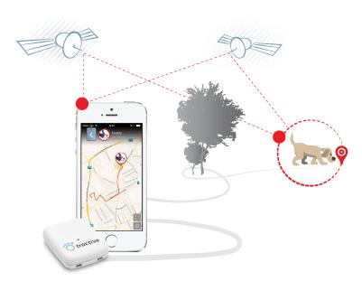 Tractive GPS Tracker pro domácí mazlíčky  - 5